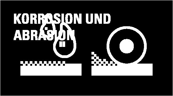 Korrosion und Abrasion