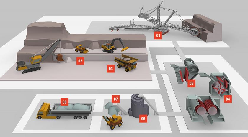 VAUTID Mining / Tagebau